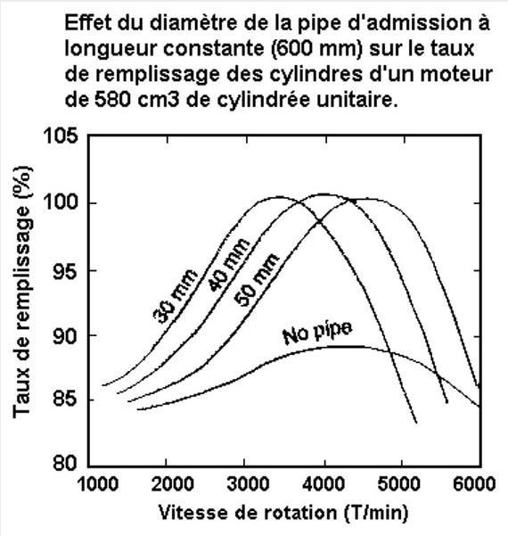 remplissage 2 - cylindre.jpg