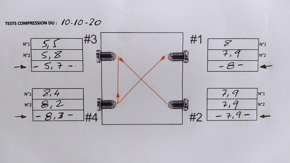 compressions.jpg.491f13f92a3acb4baf2ccd1dbfb1f3b3.jpg