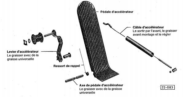 pedalier.jpg.d03ca1e219054cca21e39bec49930a50.jpg