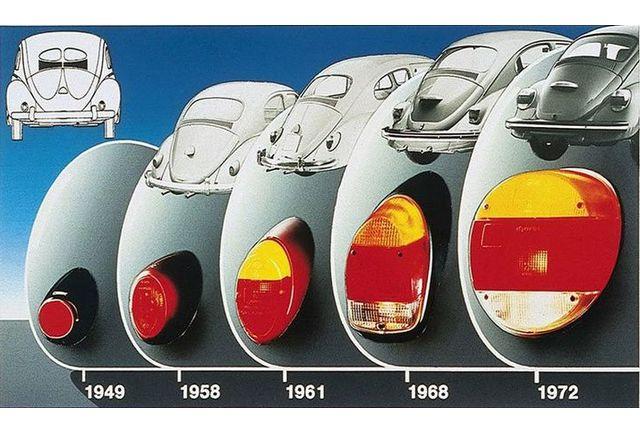 Evolution des feux AR de la Coccinelle